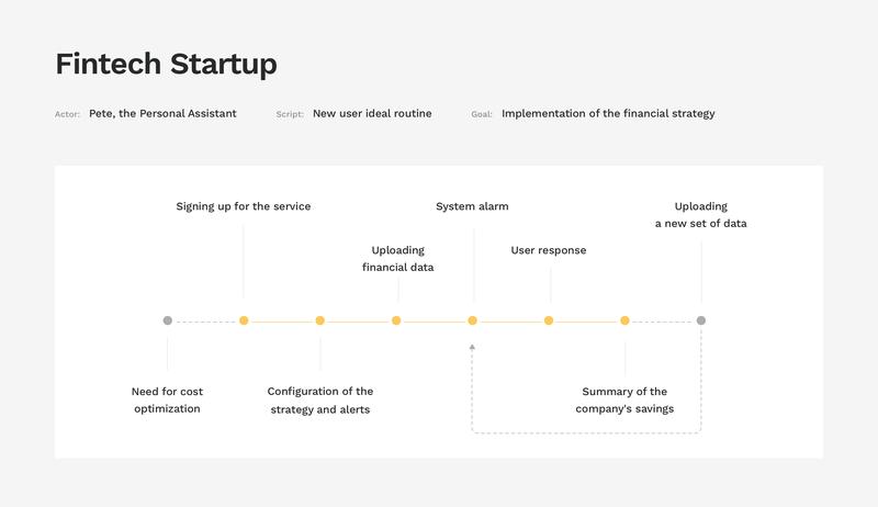 Fintech startup.png
