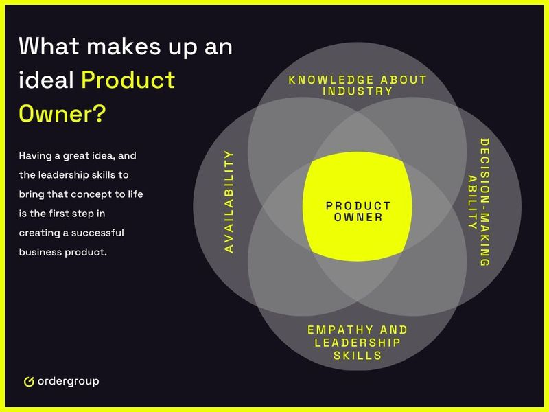 Values of Product Owner