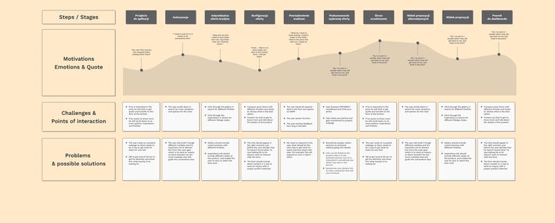 UJM-chart.gif