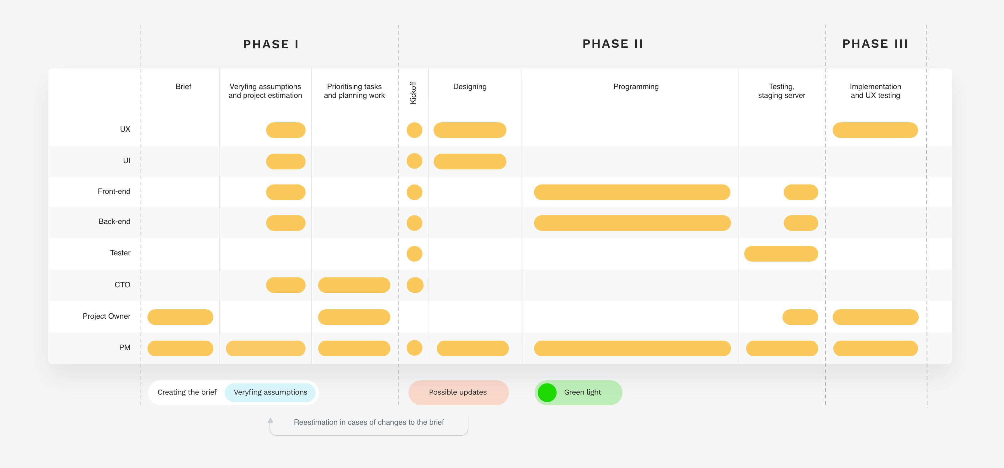 OrderGroup - fullimage